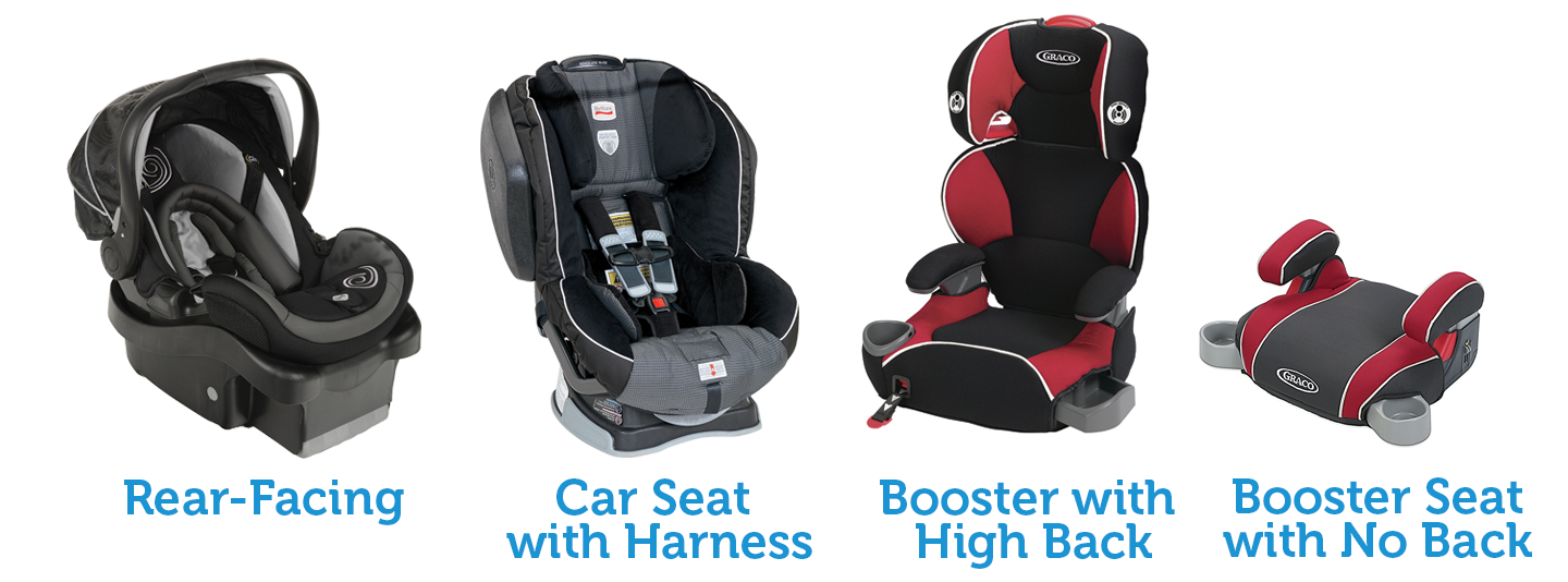 Car Seat Assistance – Safe Kids