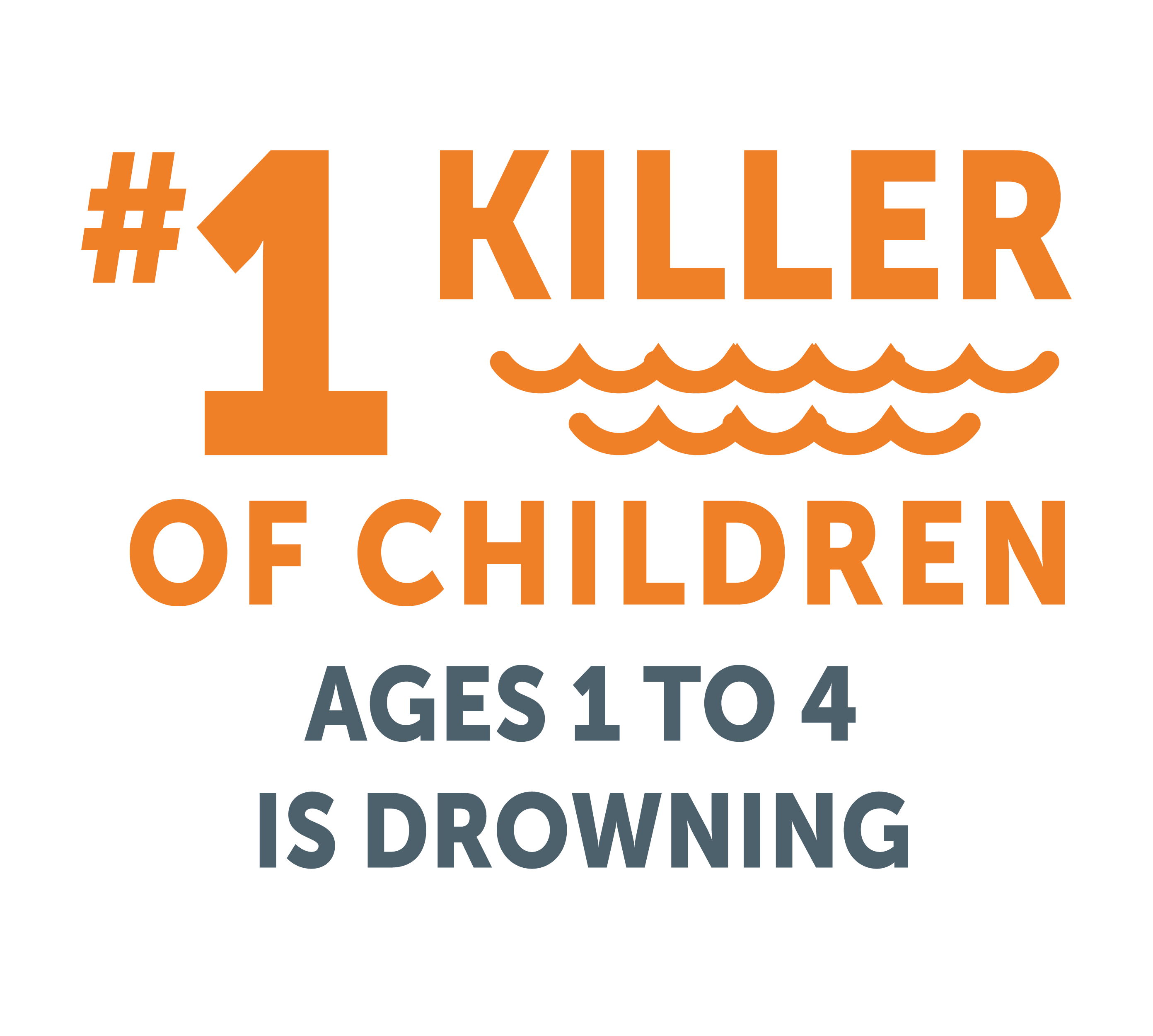 Safety Corner: Drowning prevention starts at home